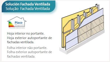 Solución fachada ventilada